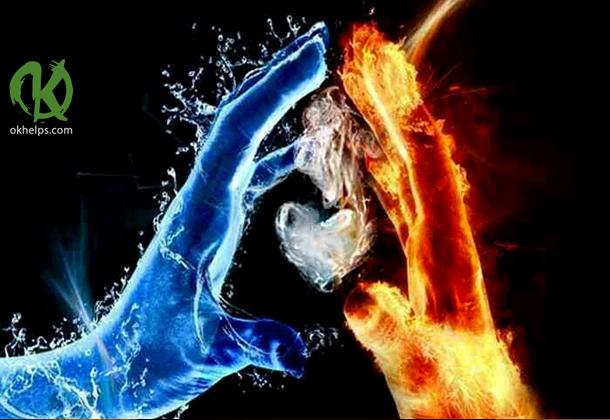 Стихии знаков зодиака: совместимость водных, огненных, воздушных, земляных представителей гороскопа 💗 Астрология характеристика знаков зодиака
